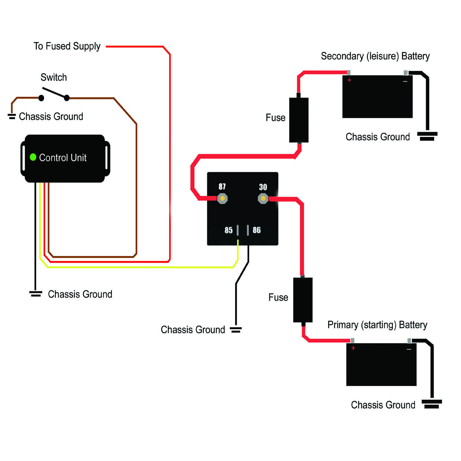 How to Wire your Camper Conversion the Professional way and ... Hard Battery Charger Wiring Diagram on