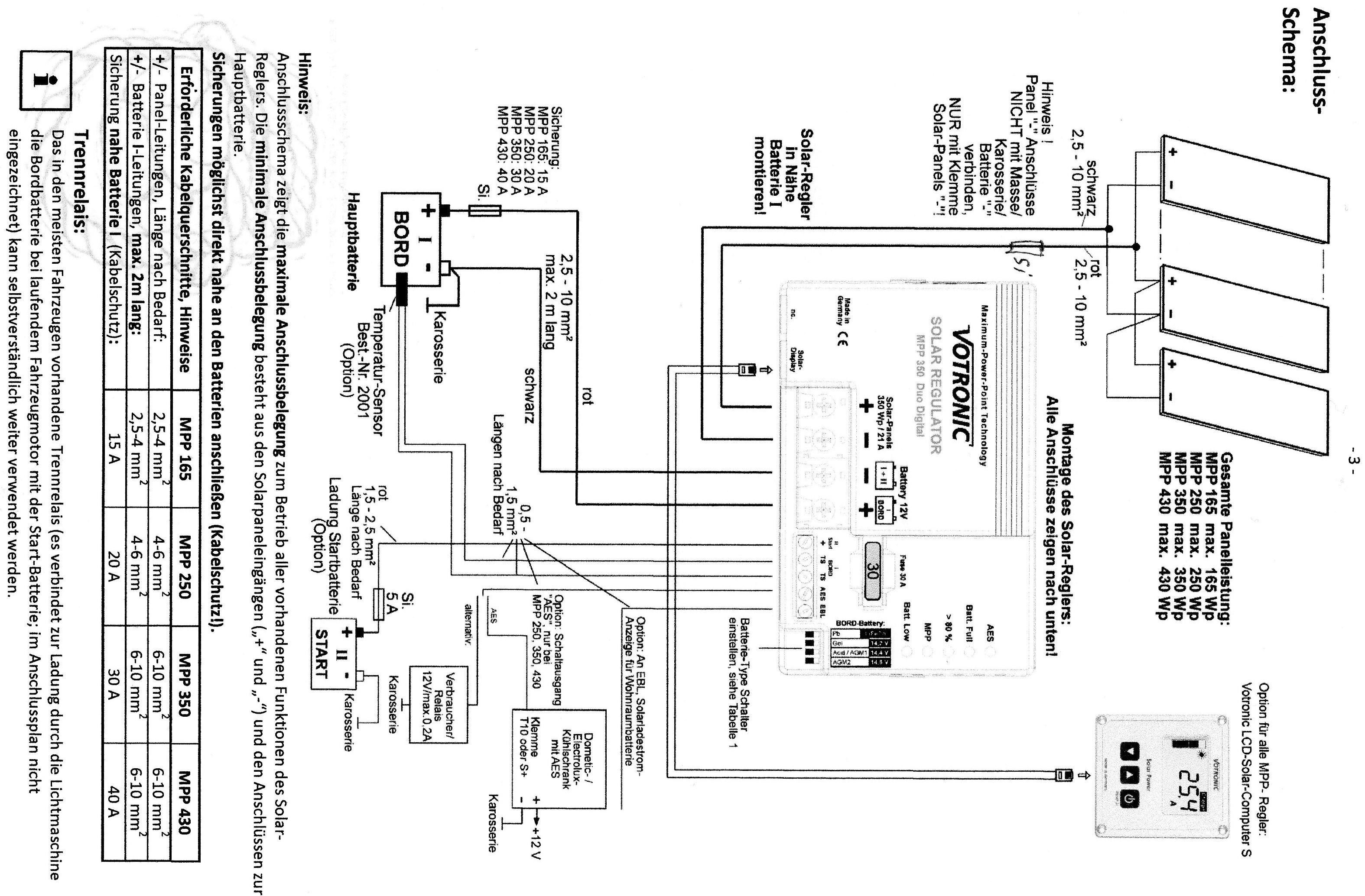 Lunar Caravan Wiring Diagram Trusted Diagrams Sprite Touring 2015 Caravans Eriba